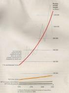 Crise financeira e grandes fortunas dos EUA - outubro - 2012, 1p.