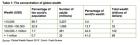 Ladislau Dowbor - Pikettismos: renda e patrimônio (3) - junho - 2014, 3p.
