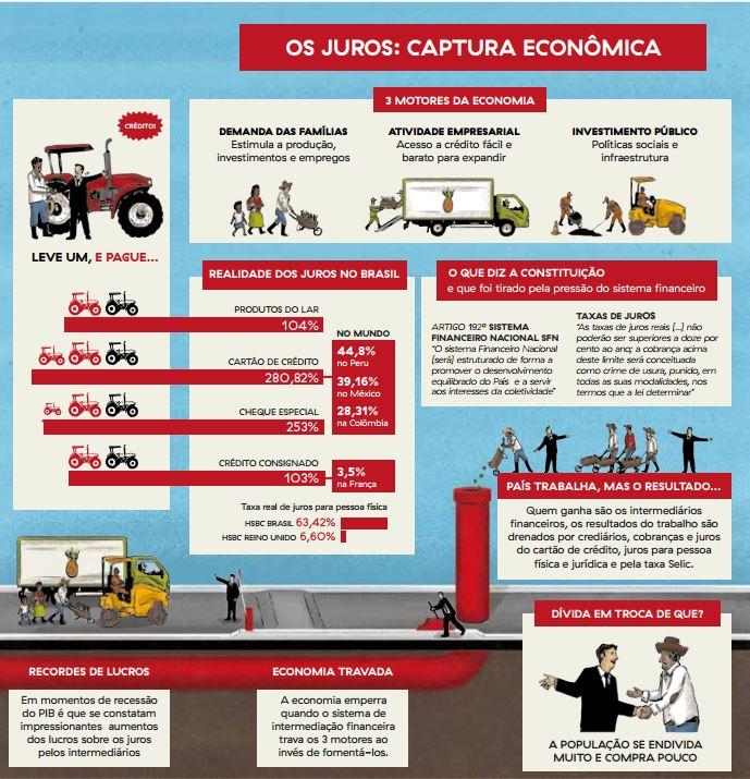 juros_cartilha