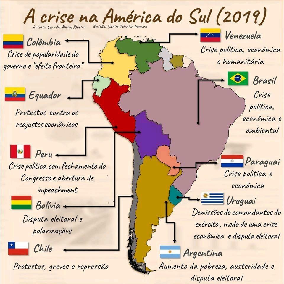 crise america latina