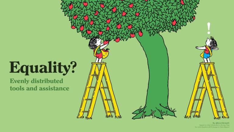 Tony Ruth - Inequality